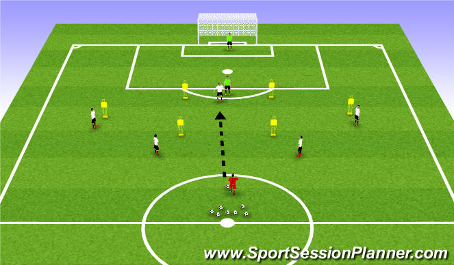 Football/Soccer Session Plan Drill (Colour): Combination Play in Final 1/3