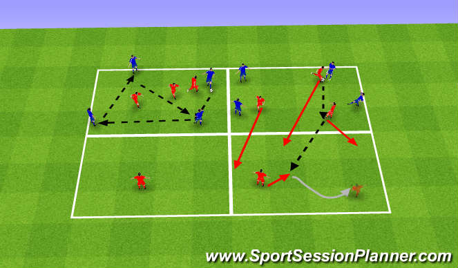 Football/Soccer Session Plan Drill (Colour): Tactical Progression - Transitioning form defending to attacking (20mins)