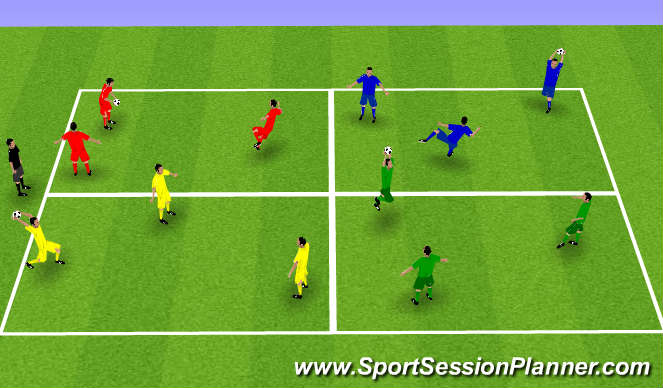 Football/Soccer Session Plan Drill (Colour): Ball in the Air