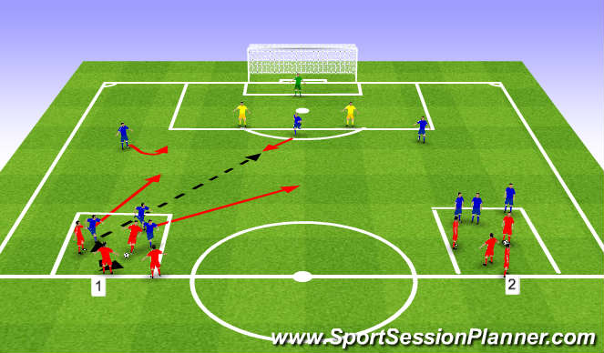 Football/Soccer Session Plan Drill (Colour): Game type scenario - Transition to 5v2 to goal (25 mins)