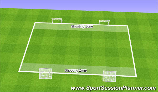 Football/Soccer Session Plan Drill (Colour): Field Set Up - 4 Goal