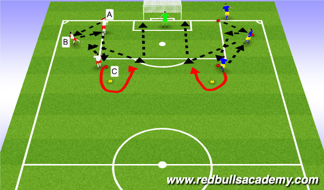 Football/Soccer Session Plan Drill (Colour): Shooting (1)