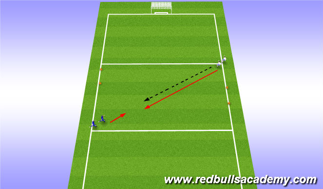 Football/Soccer Session Plan Drill (Colour): 1v1 & 2v2 Gates