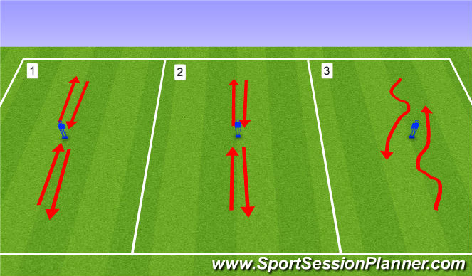 Football/Soccer Session Plan Drill (Colour): Skills mannequin