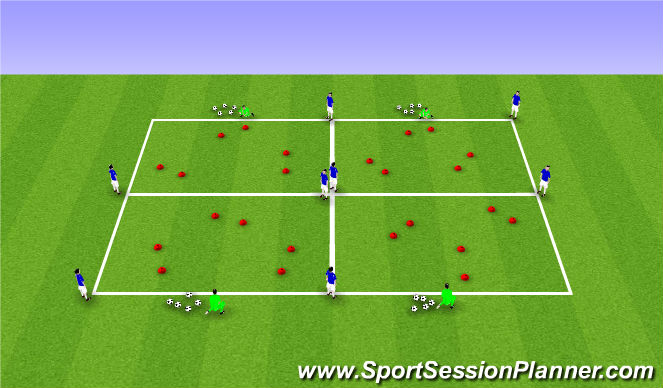 Football/Soccer Session Plan Drill (Colour): 1v1 Gate Game