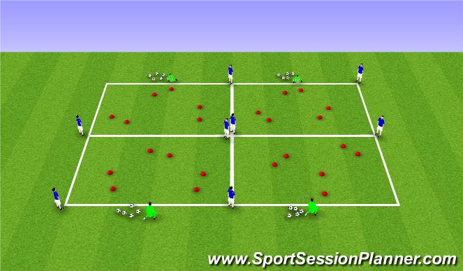Football/Soccer Session Plan Drill (Colour): 1v1 Gate Game