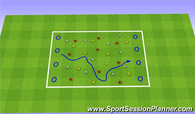 Football/Soccer Session Plan Drill (Colour): dont crash