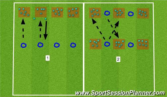 Football/Soccer Session Plan Drill (Colour): 2 types