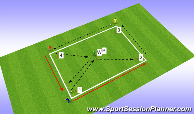 Football/Soccer Session Plan Drill (Colour): Wall player