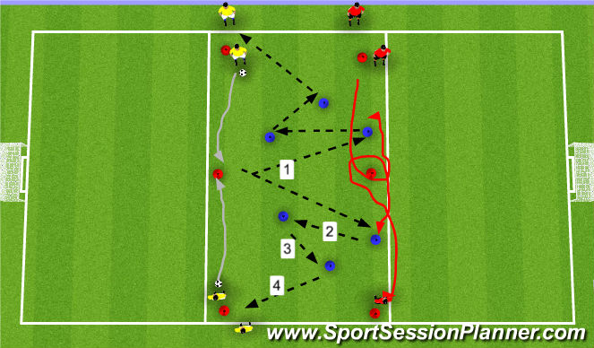 Football/Soccer Session Plan Drill (Colour): space runs without ball