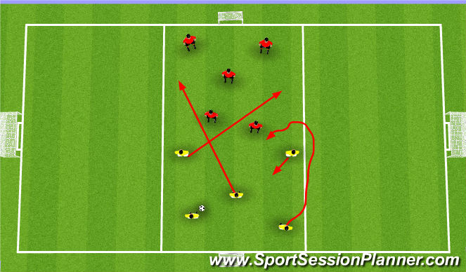 Football/Soccer Session Plan Drill (Colour): ssg creating space