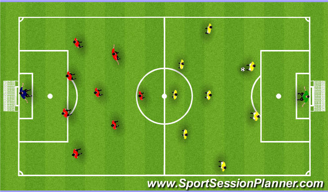 Football/Soccer Session Plan Drill (Colour): ssg no restrictions