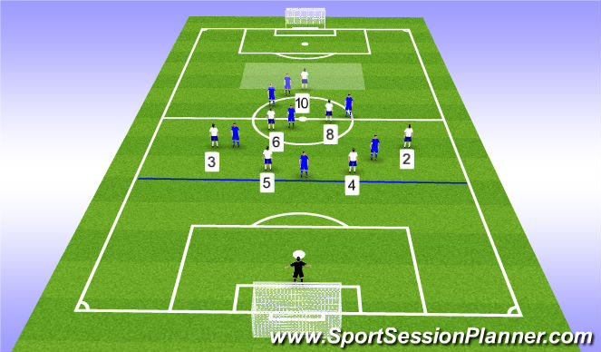 Football/Soccer Session Plan Drill (Colour): 8v7 1/2 field