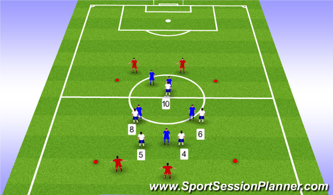 Football/Soccer Session Plan Drill (Colour): 5v5+4