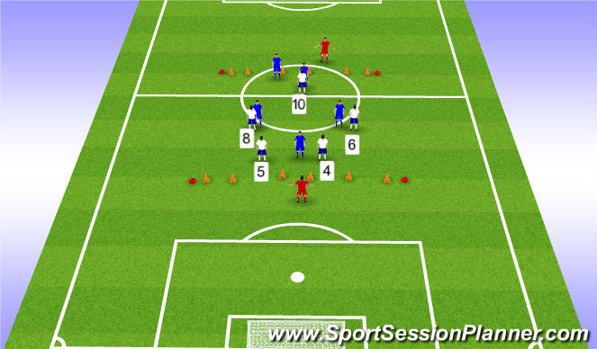 Football/Soccer Session Plan Drill (Colour): 5v5 with bounce players