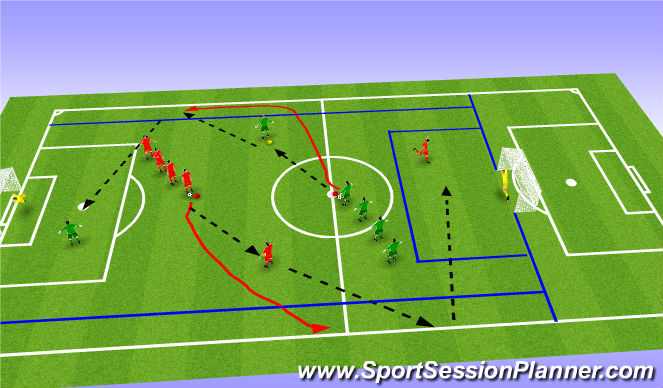 Football/Soccer Session Plan Drill (Colour): Warm up/drill