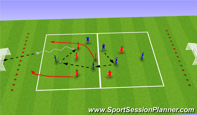 Football/Soccer Session Plan Drill (Colour): End zone - skill