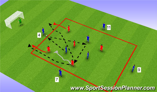 Football/Soccer Session Plan Drill (Colour): CA in midfield - skill