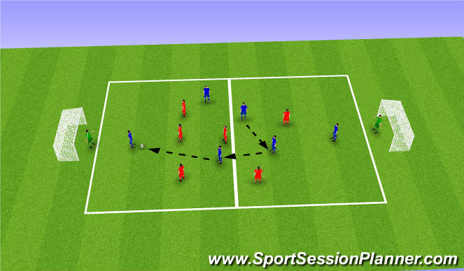 Football/Soccer Session Plan Drill (Colour): SSG - scenario