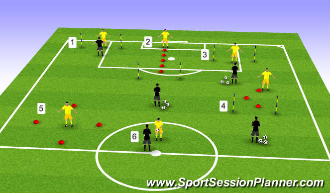 Football/Soccer Session Plan Drill (Colour): Warm-Ups
