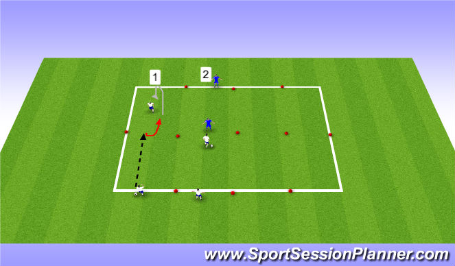 Football/Soccer Session Plan Drill (Colour): WU - defending turn