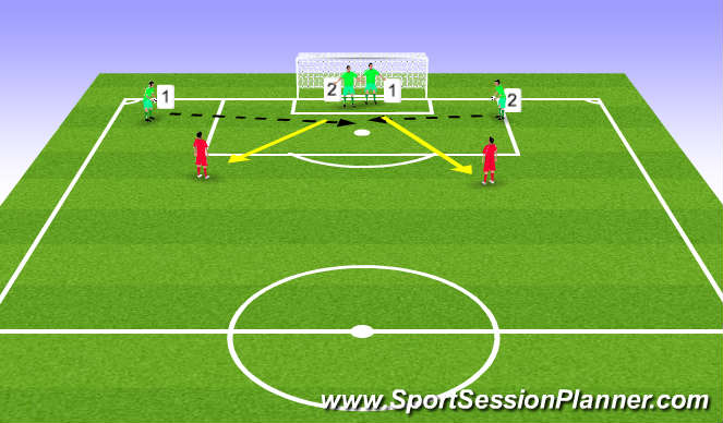 Football/Soccer Session Plan Drill (Colour): Development phase, dealing with crosses