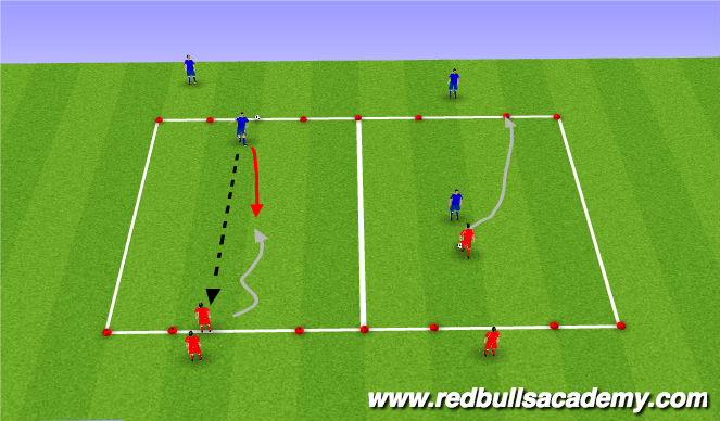 Football/Soccer Session Plan Drill (Colour): Main Theme - Attacking 1v1