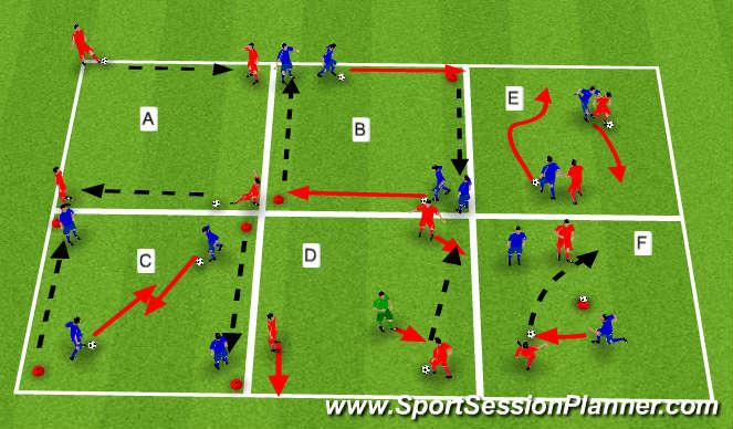 Football/Soccer Session Plan Drill (Colour): Sendinga- og knattraksæfingar.