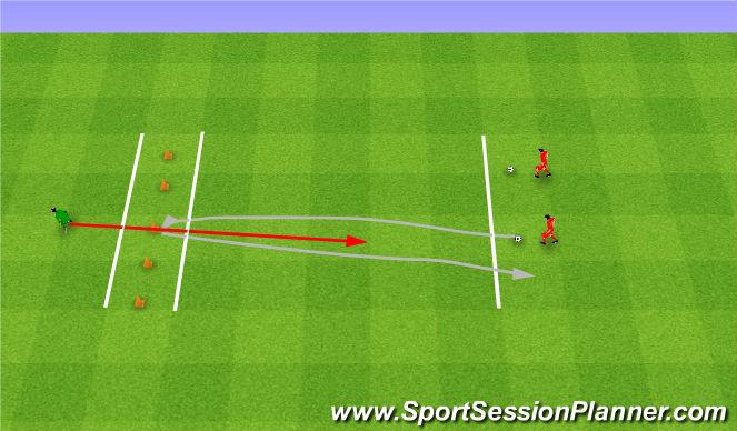 Football/Soccer Session Plan Drill (Colour): Dragon. Smok.