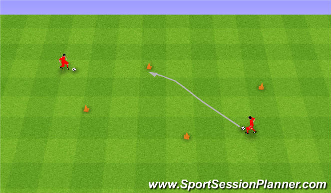 Football/Soccer Session Plan Drill (Colour): Turns. Zwody.
