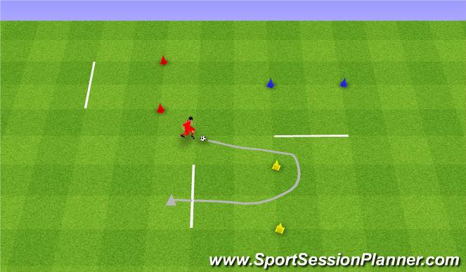 Football/Soccer Session Plan Drill (Colour): Goals. Bramki.