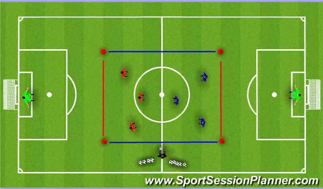 Football/Soccer Session Plan Drill (Colour): Pass, Dribble & Run