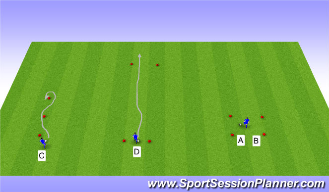 Football/Soccer Session Plan Drill (Colour): USWNT Technical Testing