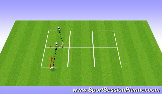 Football/Soccer Session Plan Drill (Colour): Turns Intro