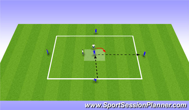 Football/Soccer Session Plan Drill (Colour): Turning with decisions