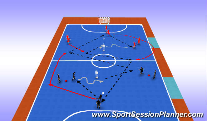 Futsal Session Plan Drill (Colour): Technical Counter attack