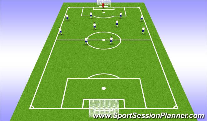 Football/Soccer Session Plan Drill (Colour): Goal Kick
