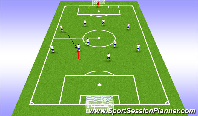 Football/Soccer Session Plan Drill (Colour): Central Penetrating Pass