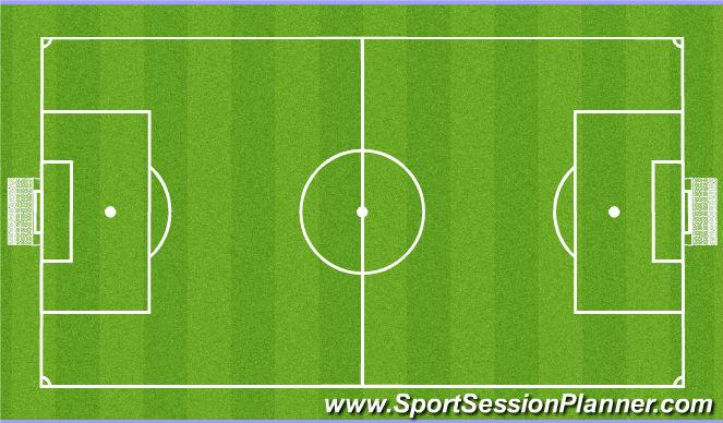 Football/Soccer Session Plan Drill (Colour): 7 v 7 SSG