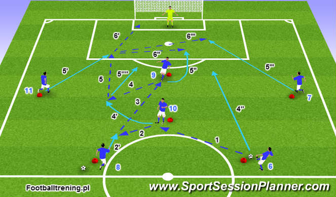 Football/Soccer Session Plan Drill (Colour): Ćwiczenie 6