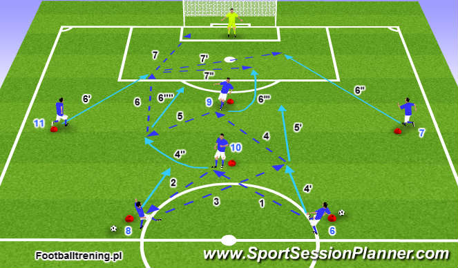 Football/Soccer Session Plan Drill (Colour): Ćwiczenie 7