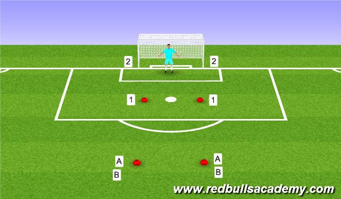 Football/Soccer Session Plan Drill (Colour): 2v2 attacking/defending