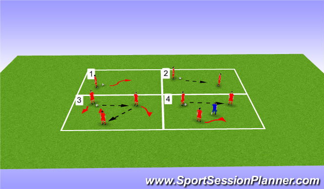 Football/Soccer Session Plan Drill (Colour): Starting Activities