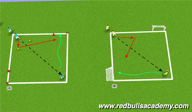 Football/Soccer Session Plan Drill (Colour): 1st Touch 2