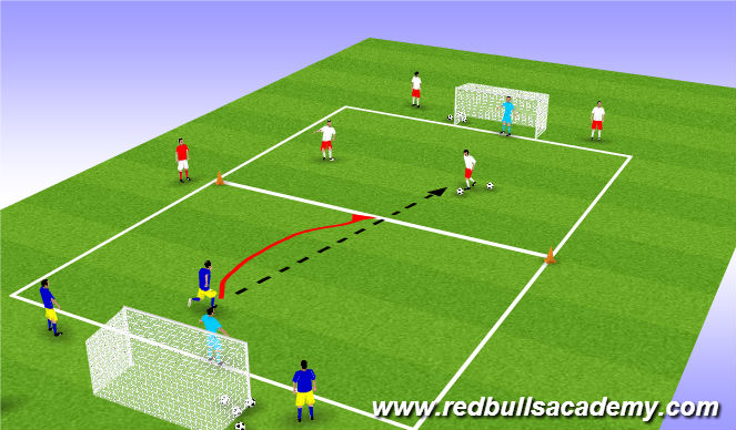 Football/Soccer Session Plan Drill (Colour): 1v2 main theme two
