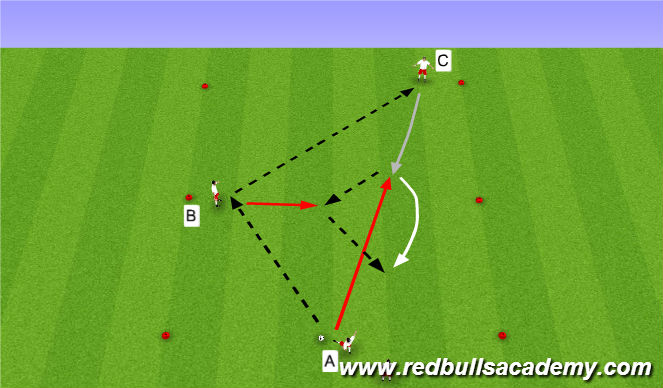 Football/Soccer Session Plan Drill (Colour): Semi-opposed/Full