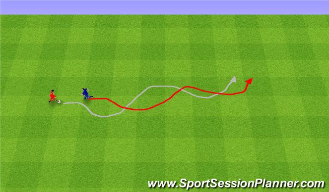 Football/Soccer Session Plan Drill (Colour): Jockeying. Zmiana pozycji nóg w obronie.