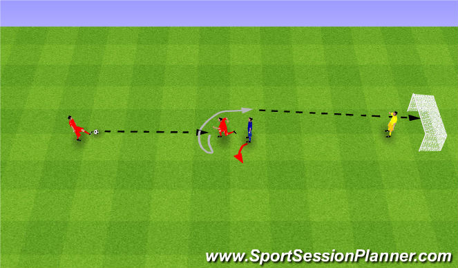 Football/Soccer Session Plan Drill (Colour): Zidane turn. Zwód Zidane.