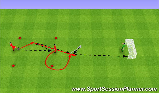 Football/Soccer Session Plan Drill (Colour): Pass combination and shot. Podania i strzał.