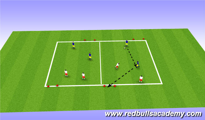 Football/Soccer Session Plan Drill (Colour): Main Activity 2: 2v2 Defending